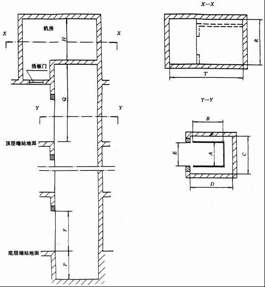 电梯低坑接线图