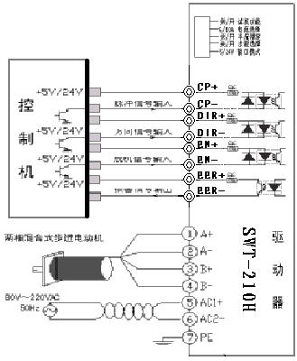步进电机驱动器有三种基本的步进电机驱动模式:整步、半步、细分。其主要区别在于电机线圈电流的控制精度(即激磁方式)。   整步驱动    在整步运行中,同一种步进电机既可配整/半步驱动器也可配细分驱动器,但运行效果不同。步进电机驱动器按脉冲/方向指令对两相步进电机的两个线圈循环激磁(即将线圈充电设定电流),这种驱动方式的每个脉冲将使电机移动一个基本步距角,即1.