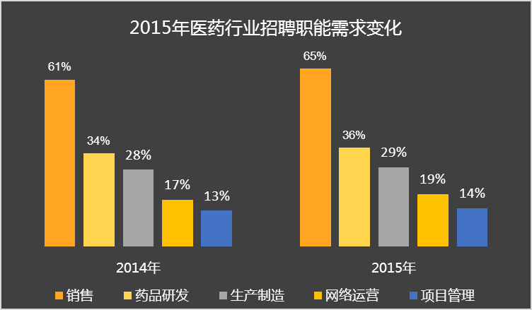 中华医药_中国医药大学_医药行业收入