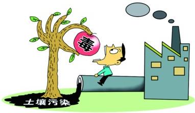 环境污染 卡通图