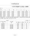 中国JB标准熔模铸造碳素铸钢(JB/T 5100--1991)