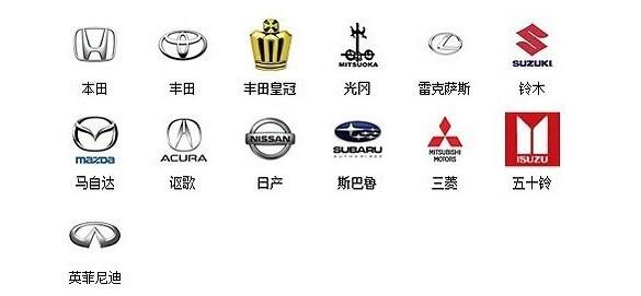 6 ,法国品牌汽车标志 原装进口的法国车优点是外向比较漂亮,高速