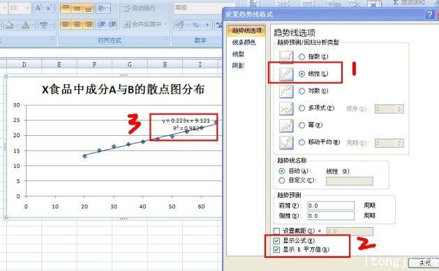 李丽�y�%:,~y�_用excel进行数据分析:回归分析-李丽的文章【一览职业