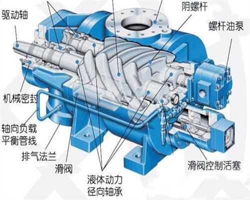空调压缩机排气管图解
