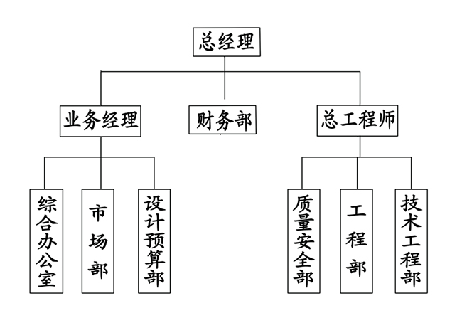 中山华川机电消防安装有限公司