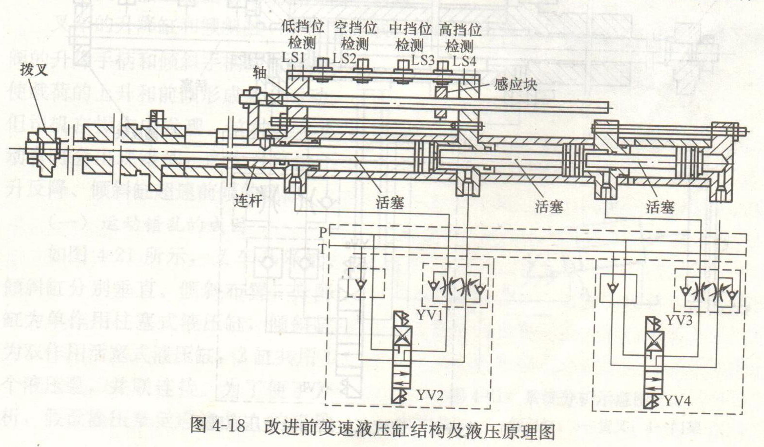 原变速液压缸结构及液压原理如图4-18所示