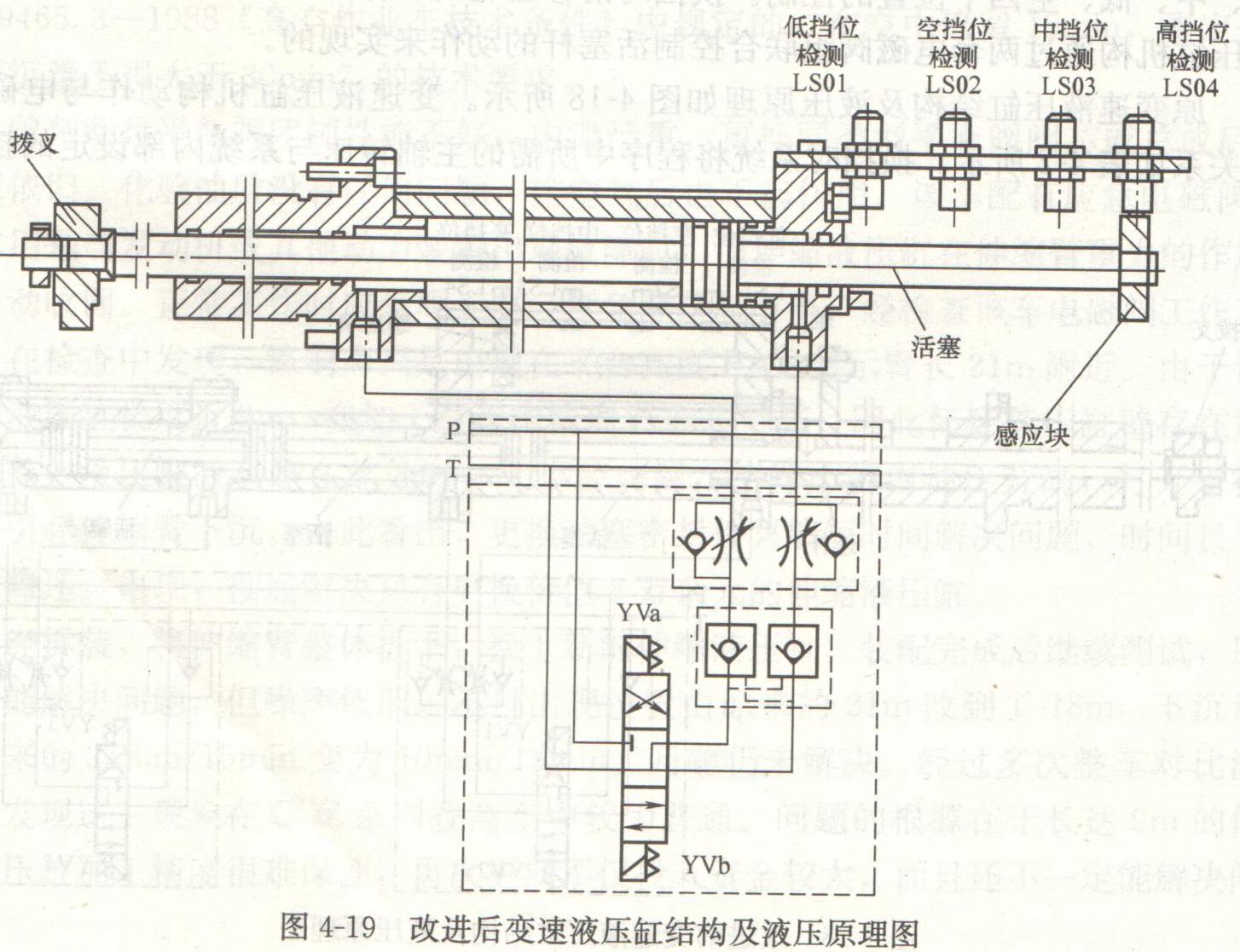 改进后的变速 液压缸机构的结构及液压原理如图4-19所示.图片