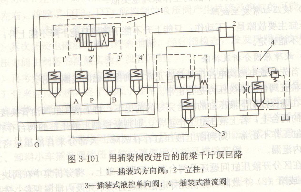 如何在支架液压系统中应用插装阀-张波的文章【一览