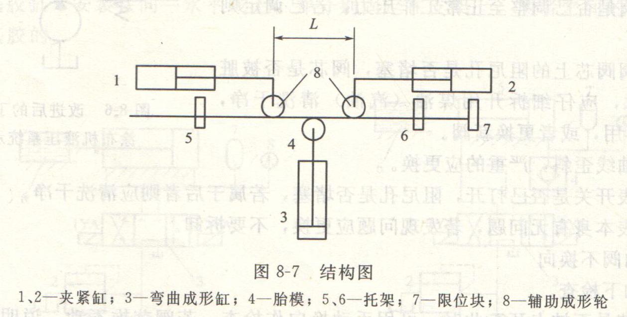 你知道液压弯管机工作原理吗?图片