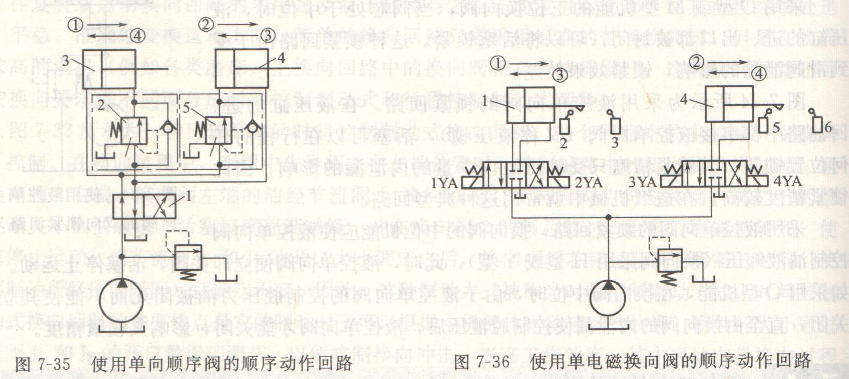 液压缸顺序动作回路-张波的文章【一览职业社区】图片