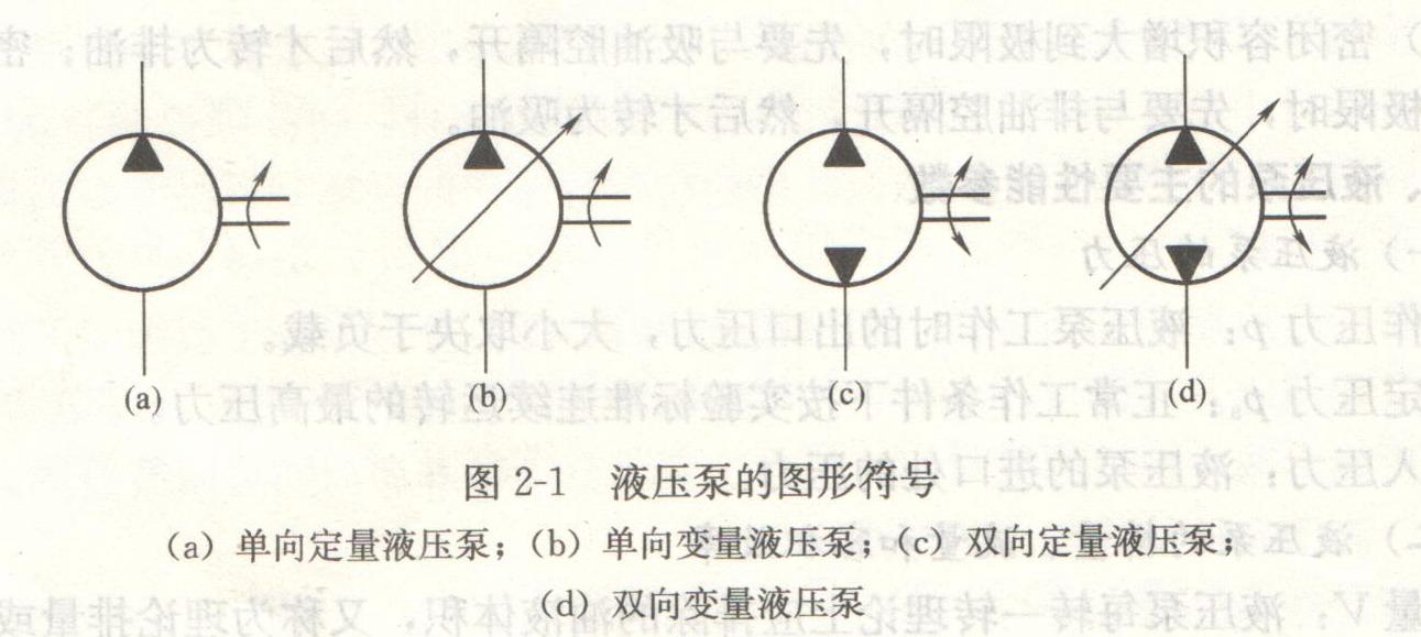液压系统液压泵的分类,选用及符号
