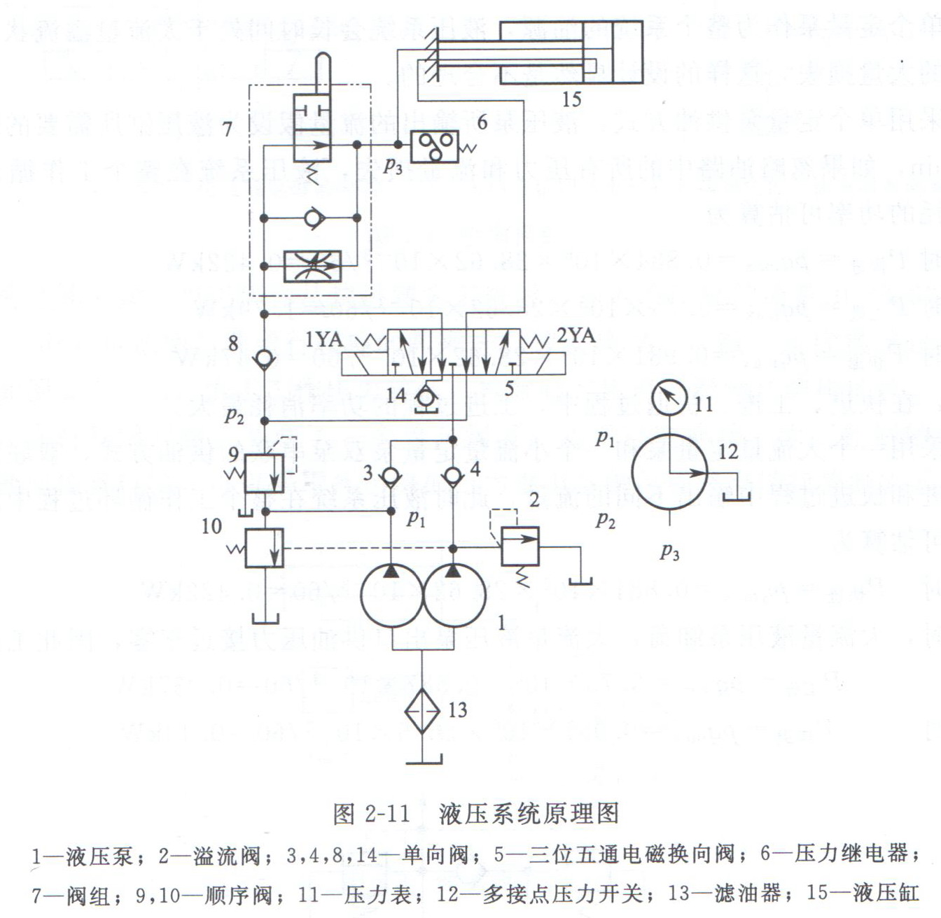如何选择液压缸压力控制回路-张波的文章【一览职业图片