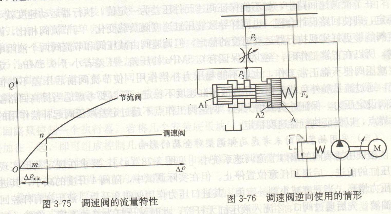 如何正确的使用液压系统调速阀