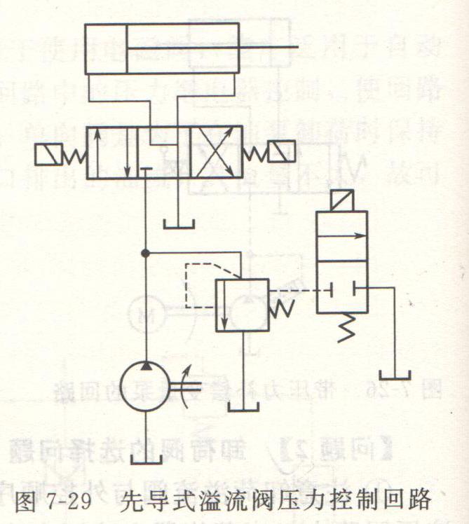液压缸卸荷回路振动问题图片