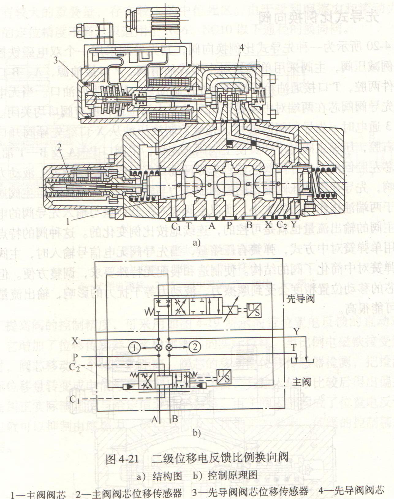液压缸先导阀是一个单电磁铁控制的小通径换向阀