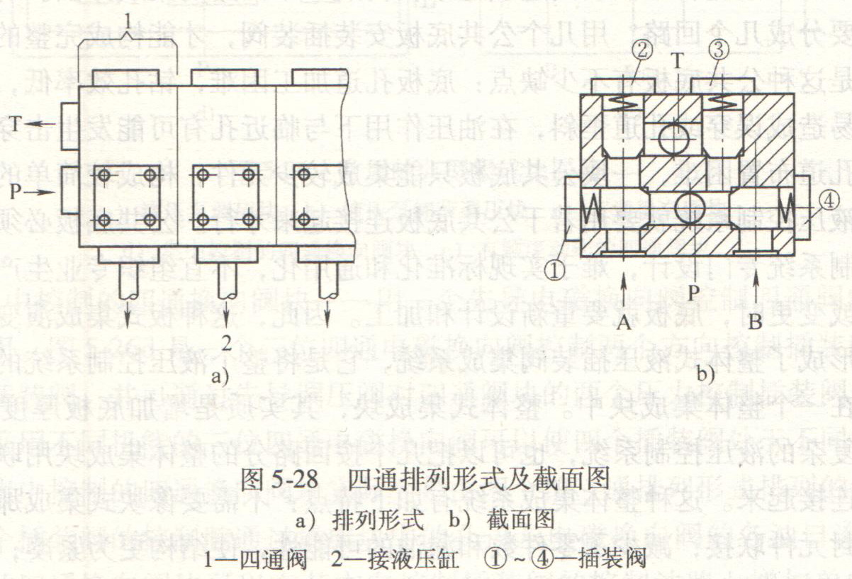 集成块通液压缸的接口都在该集成块的侧面,便于配管.图片