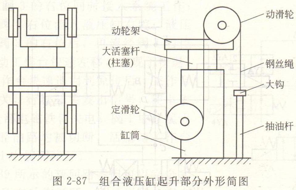因为这两种类型液压抽油机工作原理基本相同,现以基于组合液压图片