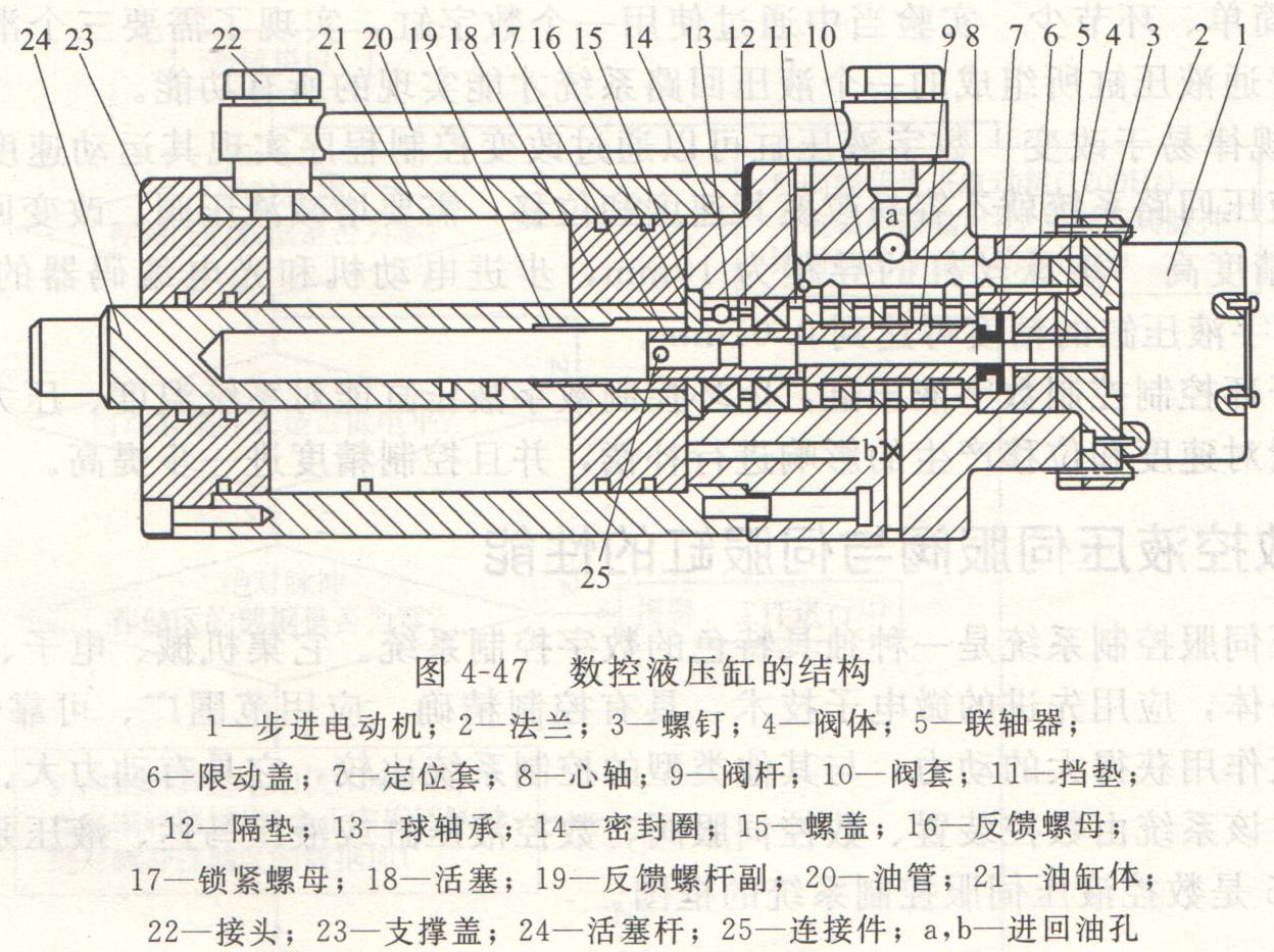 手结构素描