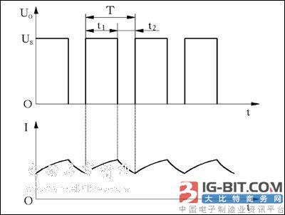 电路来控制电机输出功率的,实现开关调制作用的是高频开关功率器件mos