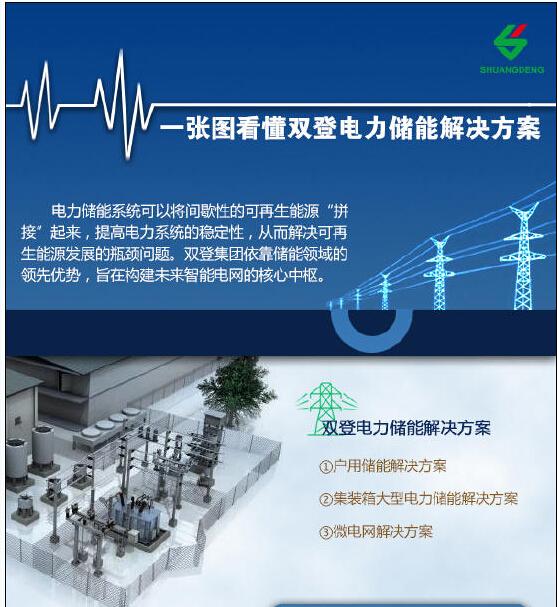 来源:(电气招聘)  本文来源ta的公开社群:电力电气技术交流社区