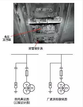 【故障分析】开关柜,环网柜设备运行问题分析及对策