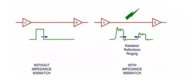 当交流电路中含有容性或感性阻抗时