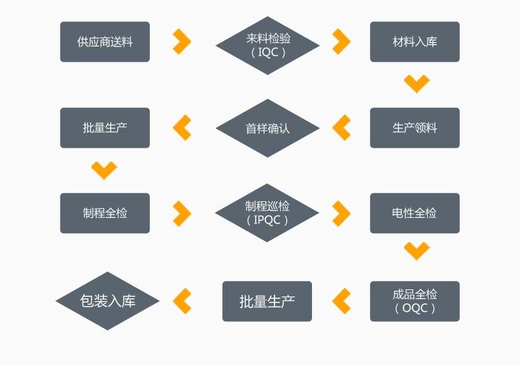 北京欧鹏巴赫新能源科技股份有限公司官网