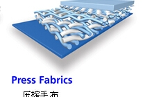 壓榨毛布Press Fabrics