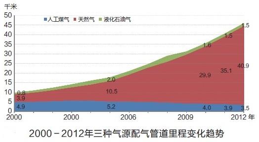 中国城乡人口_据统计,中国2015年60岁及以上人口达到2.22亿,占总人口的16.15 随着